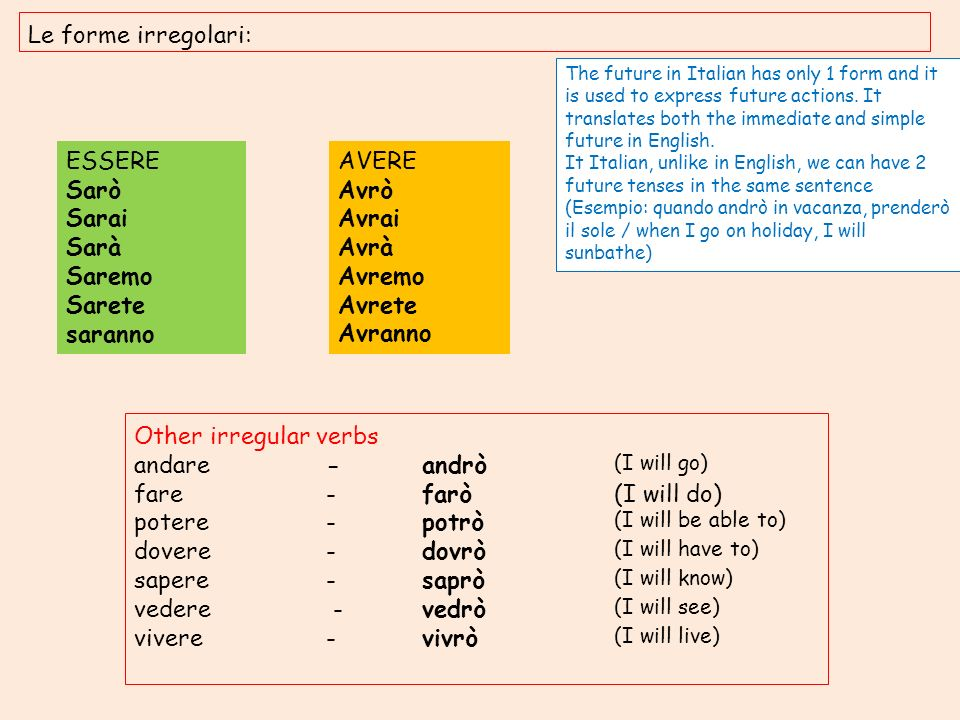 Other irregular verbs andare - andrò (I will go) fare - farò (I will do) potere - potrò (I will be able to) dovere - dovrò (I will have to) sapere - s