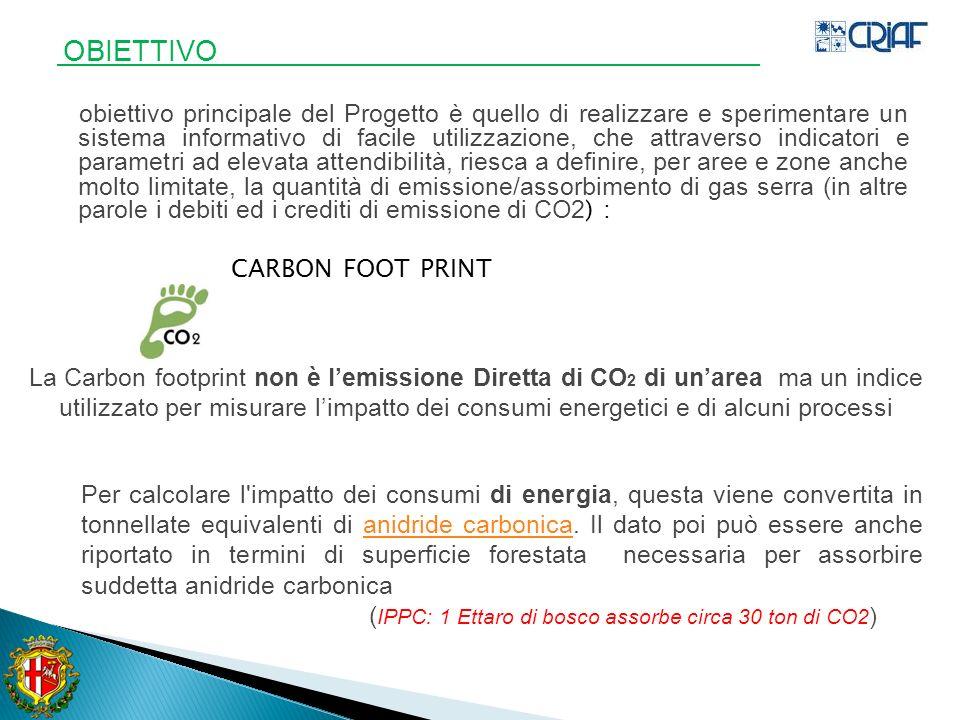 OBIETTIVO obiettivo principale del Progetto è quello di realizzare e sperimentare un sistema informativo di facile utilizzazione, che attraverso indicatori e parametri ad elevata attendibilità, riesca a definire, per aree e zone anche molto limitate, la quantità di emissione/assorbimento di gas serra (in altre parole i debiti ed i crediti di emissione di CO2 ) : CARBON FOOT PRINT La Carbon footprint non è lemissione Diretta di CO 2 di unarea ma un indice utilizzato per misurare limpatto dei consumi energetici e di alcuni processi Per calcolare l impatto dei consumi di energia, questa viene convertita in tonnellate equivalenti di anidride carbonica.