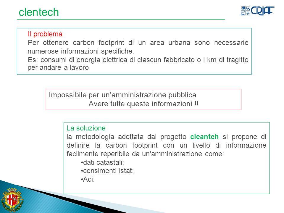 clentech La soluzione la metodologia adottata dal progetto cleantch si propone di definire la carbon footprint con un livello di informazione facilmente reperibile da unamministrazione come: dati catastali; censimenti istat; Aci.