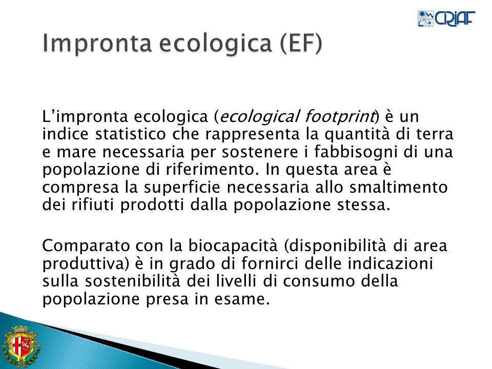 Limpronta ecologica (ecological footprint) è un indice statistico che rappresenta la quantità di terra e mare necessaria per sostenere i fabbisogni di una popolazione di riferimento.