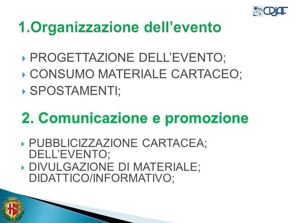 PROGETTAZIONE DELLEVENTO; CONSUMO MATERIALE CARTACEO; SPOSTAMENTI; 2.
