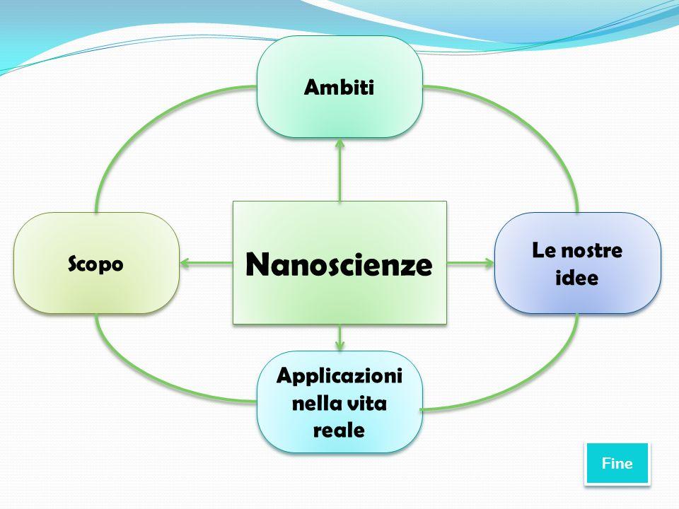 Applicazioni nella vita reale Applicazioni nella vita reale Scopo Le nostre idee Le nostre idee Ambiti Nanoscienze Fine