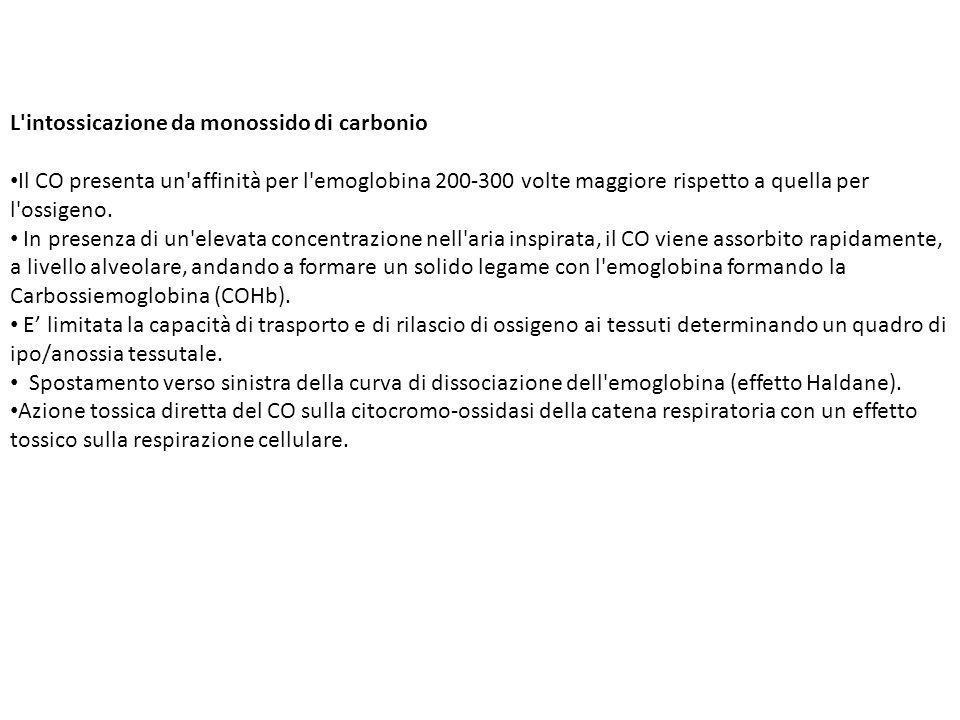 L'intossicazione da monossido di carbonio Il CO presenta un'affinità per l'emoglobina 200-300 volte maggiore rispetto a quella per l'ossigeno. In pres