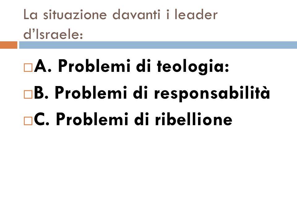 La situazione davanti i leader dIsraele: A. Problemi di teologia: B.