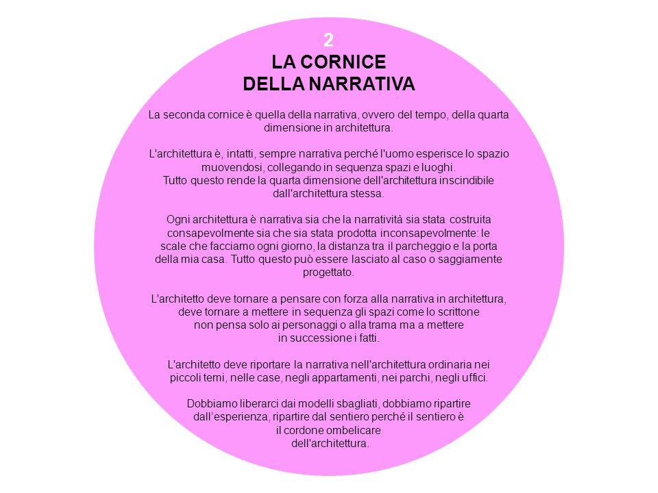 2 LA CORNICE DELLA NARRATIVA La seconda cornice è quella della narrativa, ovvero del tempo, della quarta dimensione in architettura. L'architettura è,