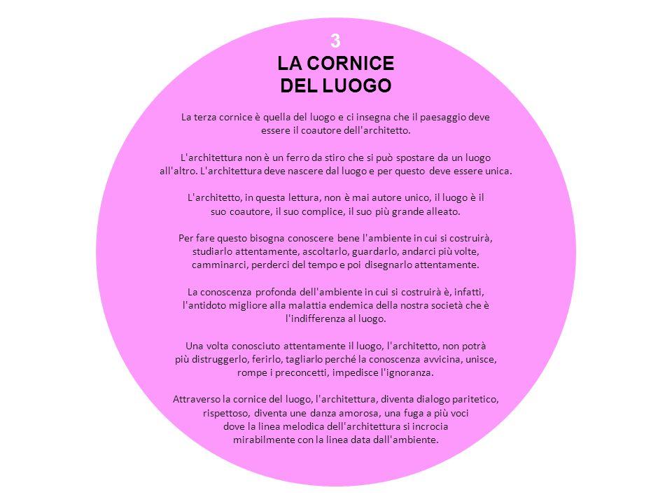 3 LA CORNICE DEL LUOGO La terza cornice è quella del luogo e ci insegna che il paesaggio deve essere il coautore dell architetto.