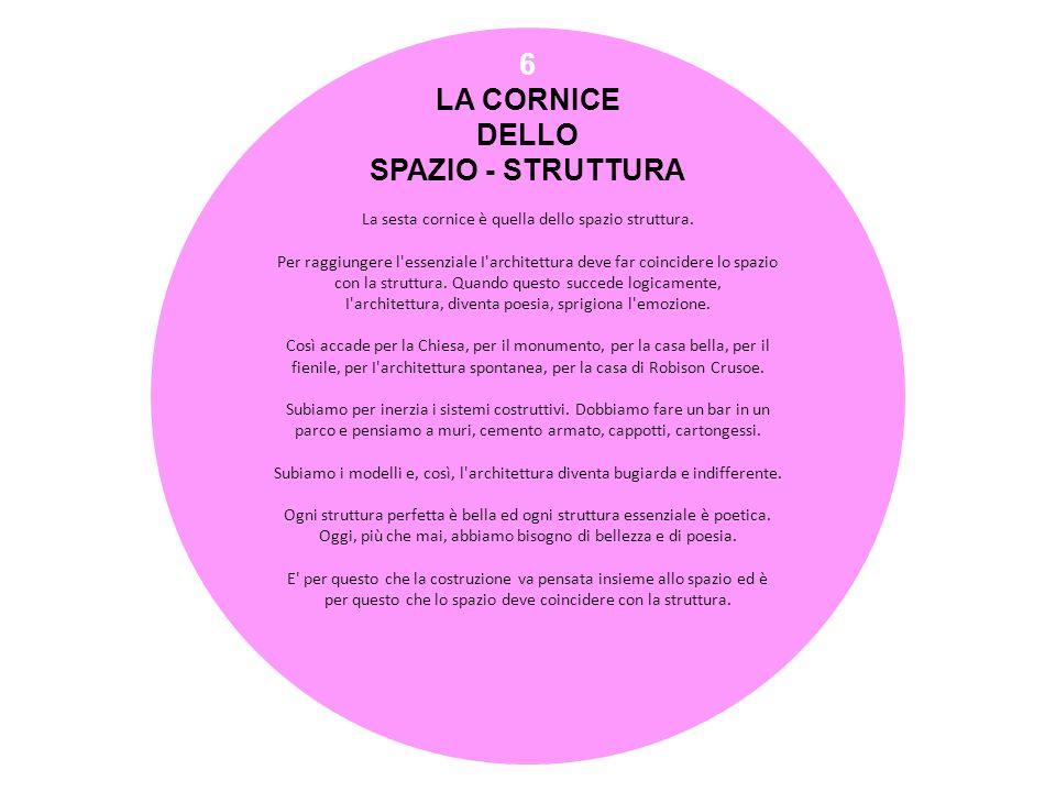 6 LA CORNICE DELLO SPAZIO - STRUTTURA La sesta cornice è quella dello spazio struttura. Per raggiungere l'essenziale I'architettura deve far coincider