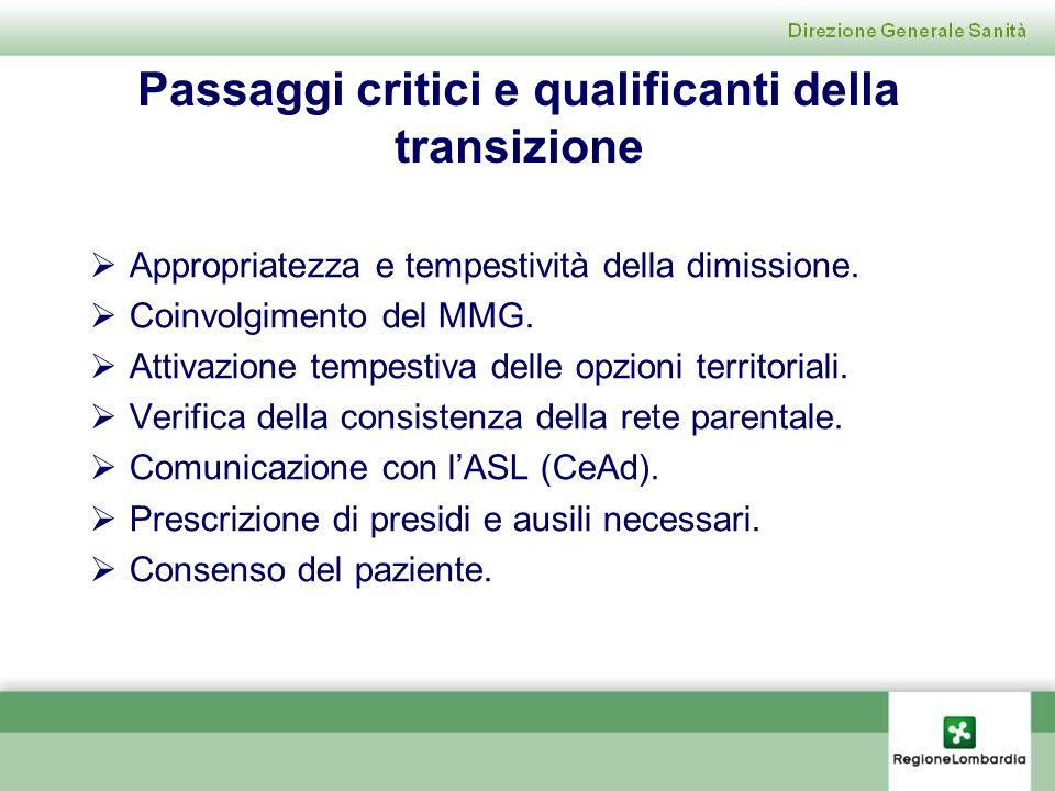 Passaggi critici e qualificanti della transizione Appropriatezza e tempestività della dimissione. Coinvolgimento del MMG. Attivazione tempestiva delle