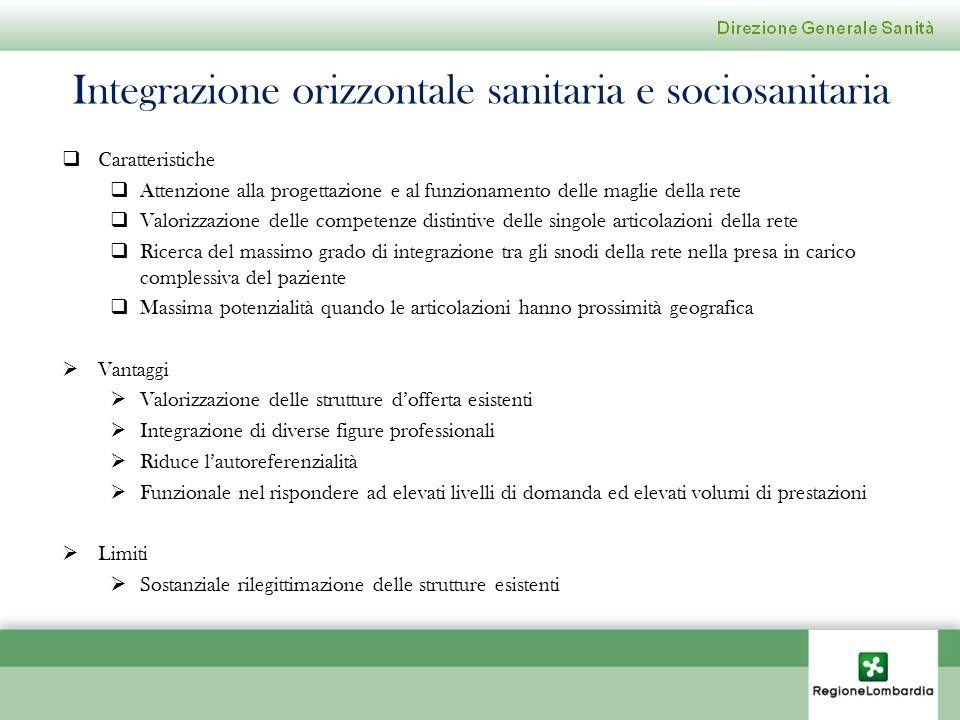Integrazione orizzontale sanitaria e sociosanitaria Caratteristiche Attenzione alla progettazione e al funzionamento delle maglie della rete Valorizza