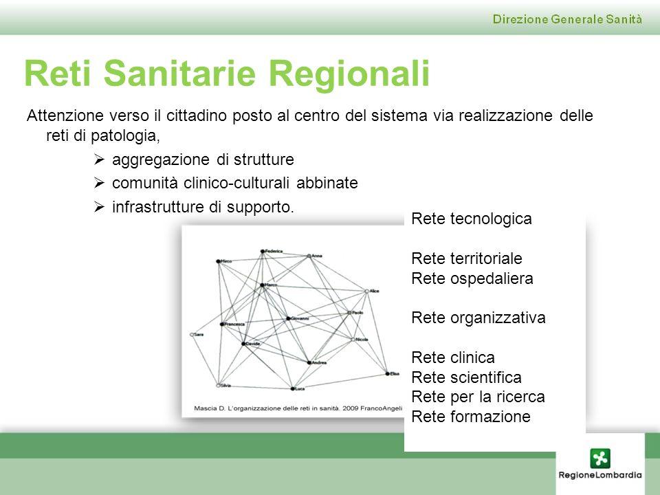 Reti Sanitarie Regionali Attenzione verso il cittadino posto al centro del sistema via realizzazione delle reti di patologia, aggregazione di struttur