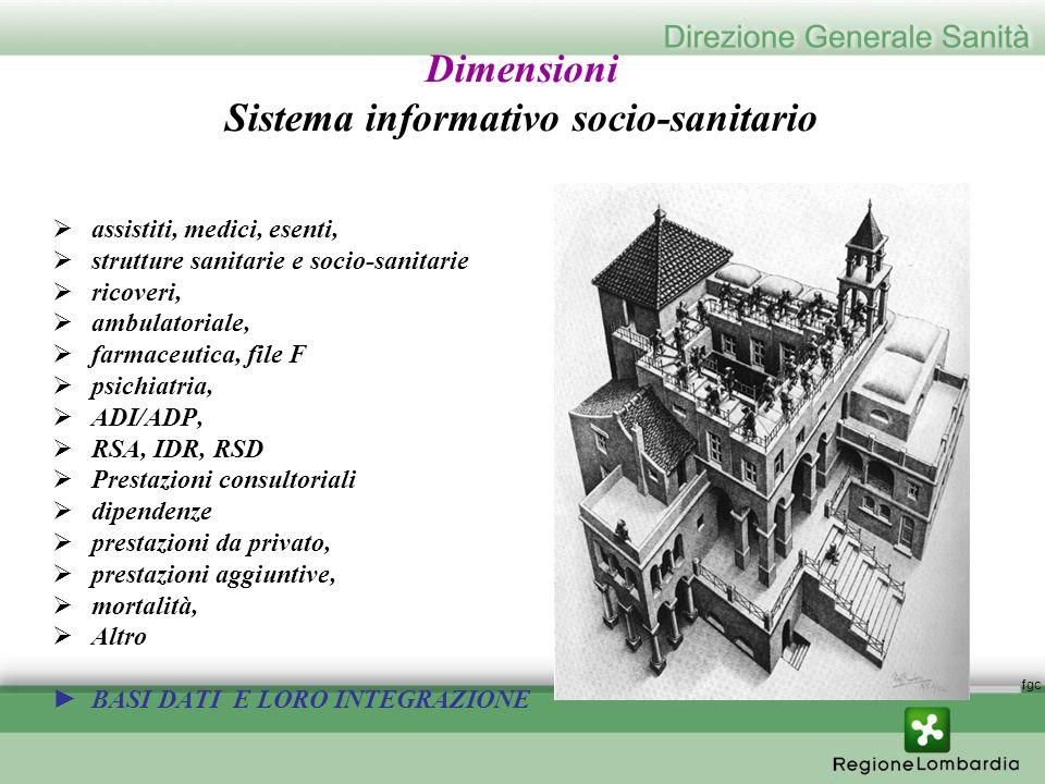 fgc Dimensioni Sistema informativo socio-sanitario assistiti, medici, esenti, strutture sanitarie e socio-sanitarie ricoveri, ambulatoriale, farmaceut