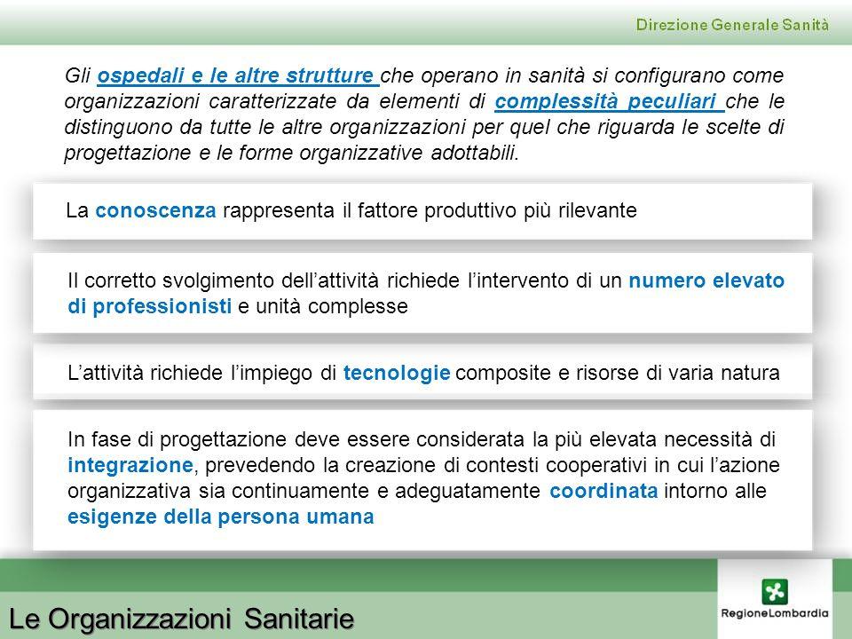 Le Organizzazioni Sanitarie La conoscenza rappresenta il fattore produttivo più rilevante Il corretto svolgimento dellattività richiede lintervento di