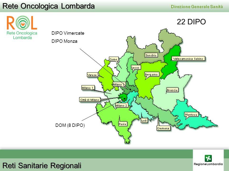 Rete Oncologica Lombarda Reti Sanitarie Regionali DIPO Vimercate DIPO Monza DOM (8 DIPO) 22 DIPO