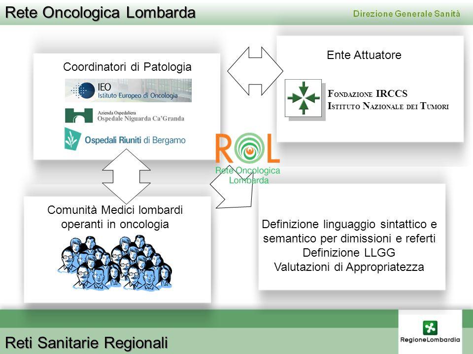 Rete Oncologica Lombarda Reti Sanitarie Regionali Comunità Medici lombardi operanti in oncologia Coordinatori di Patologia F ONDAZIONE IRCCS I STITUTO