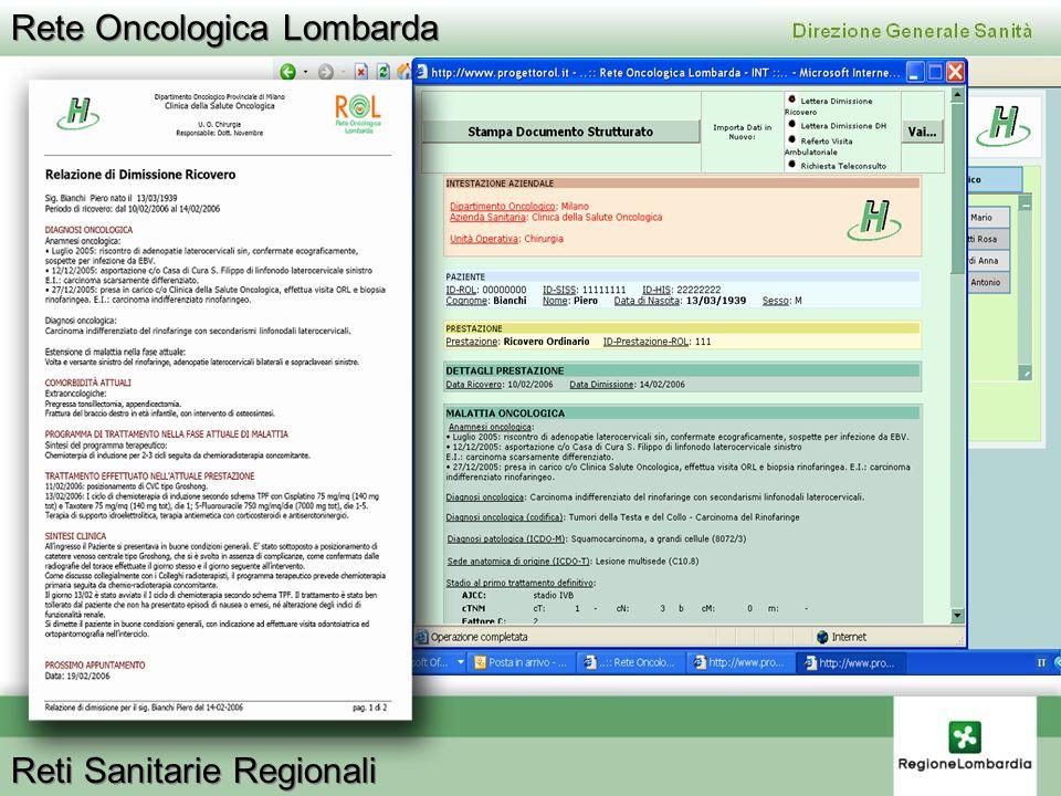 Rete Oncologica Lombarda Reti Sanitarie Regionali