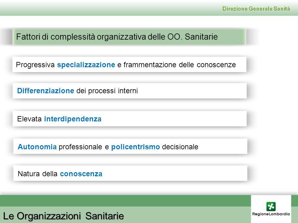 Le Organizzazioni Sanitarie Fattori di complessità organizzativa delle OO. Sanitarie Progressiva specializzazione e frammentazione delle conoscenze Di