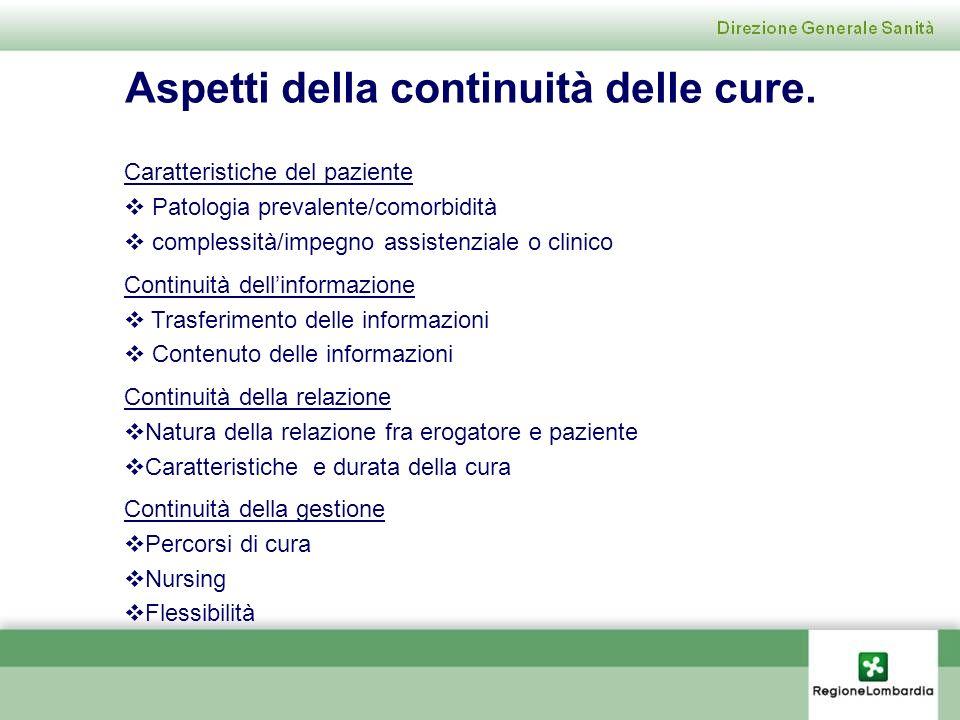 Aspetti della continuità delle cure. Caratteristiche del paziente Patologia prevalente/comorbidità complessità/impegno assistenziale o clinico Continu