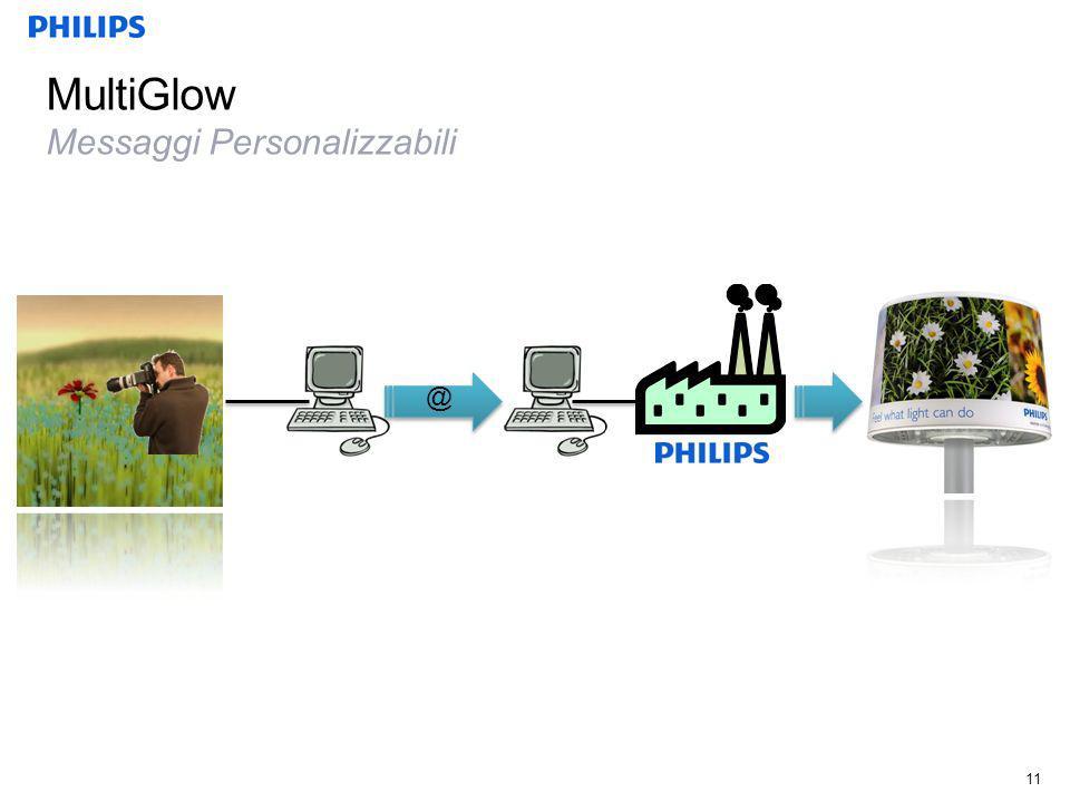 MultiGlow Messaggi Personalizzabili @ @ 11