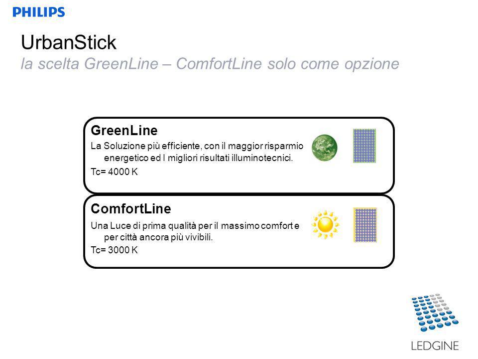 UrbanStick la scelta GreenLine – ComfortLine solo come opzione GreenLine La Soluzione più efficiente, con il maggior risparmio energetico ed I migliori risultati illuminotecnici.