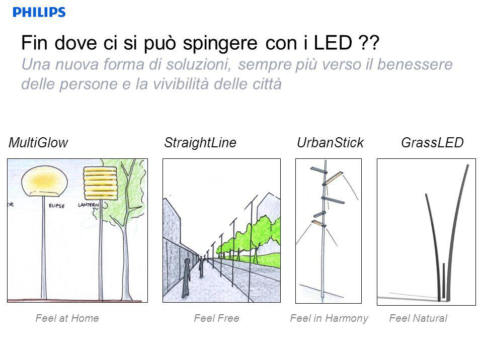 Fin dove ci si può spingere con i LED .