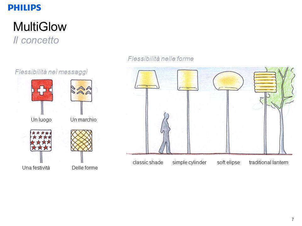 7 MultiGlow Il concetto Flessibilità nelle forme Flessibilità nei messaggi Un luogoUn marchio Una festivitàDelle forme classic shadesimple cylindersoft elipsetraditional lantern