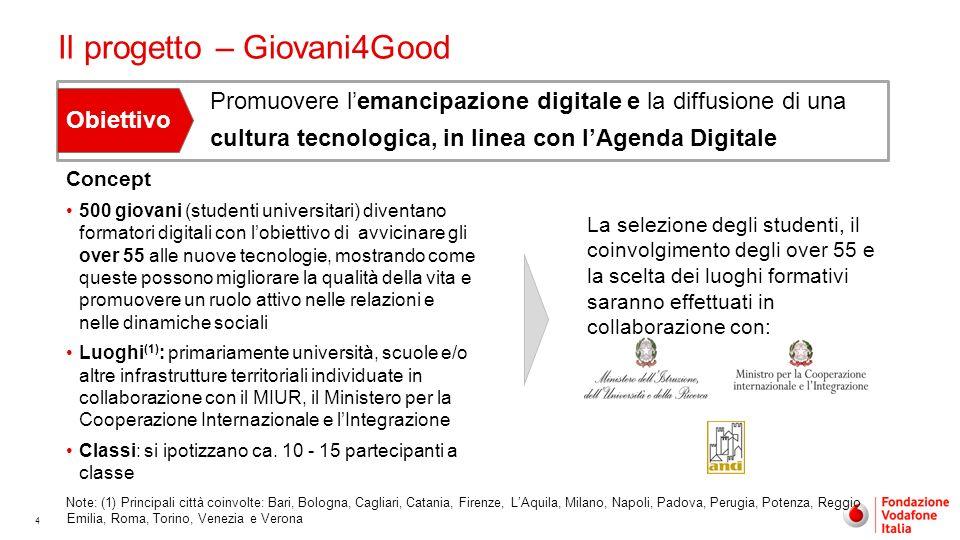 4 Promuovere lemancipazione digitale e la diffusione di una cultura tecnologica, in linea con lAgenda Digitale Obiettivo Il progetto – Giovani4Good Co