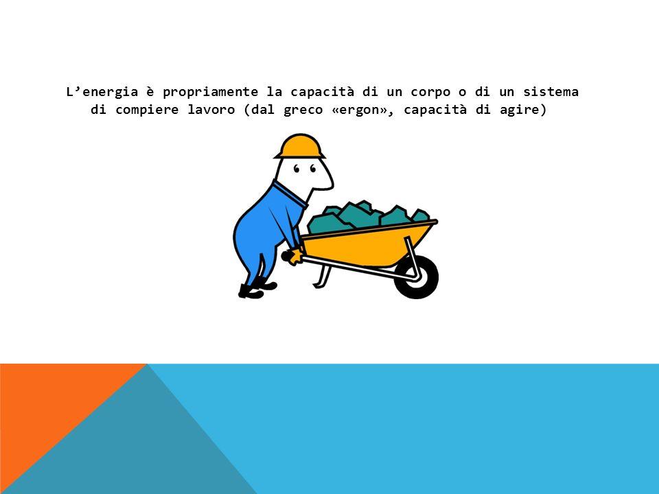 Lenergia è propriamente la capacità di un corpo o di un sistema di compiere lavoro (dal greco «ergon», capacità di agire)