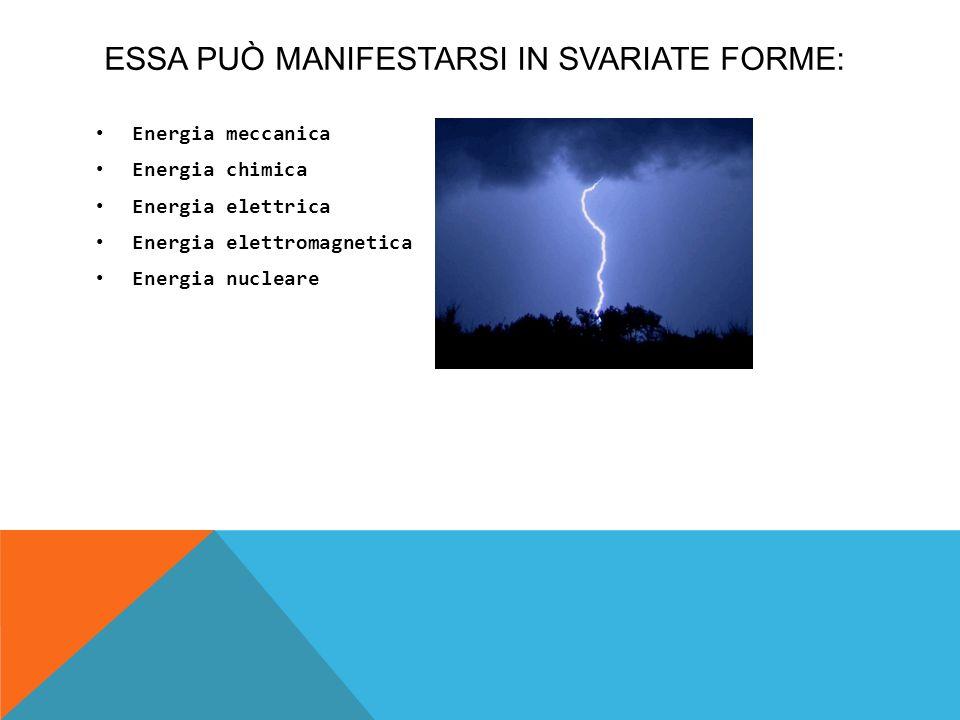 ESSA PUÒ MANIFESTARSI IN SVARIATE FORME: Energia meccanica Energia chimica Energia elettrica Energia elettromagnetica Energia nucleare