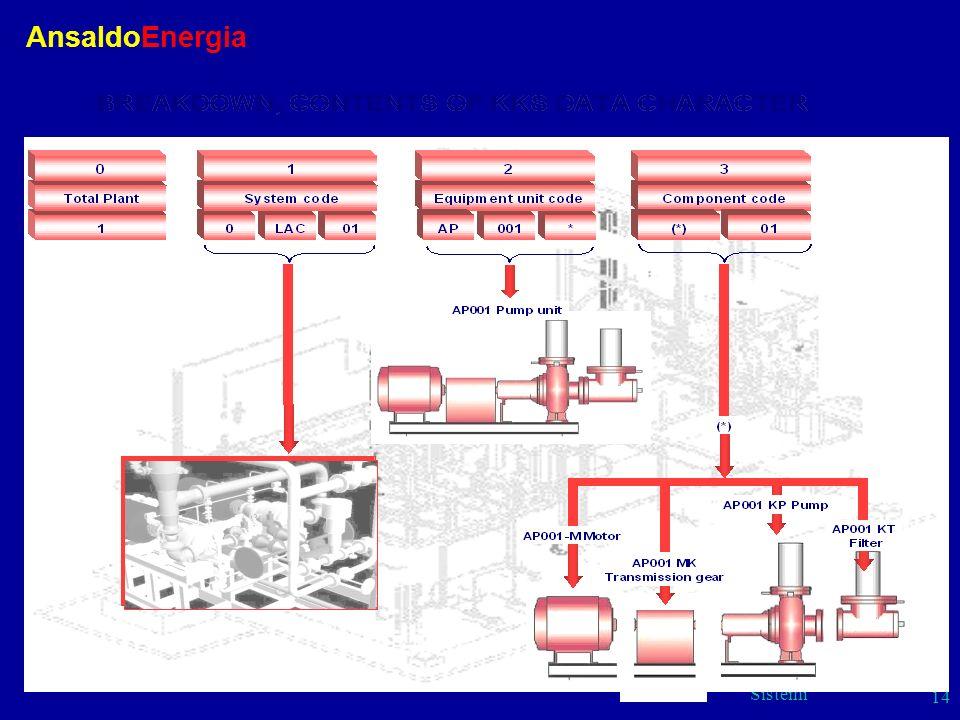 Sistemi 14 AnsaldoEnergia
