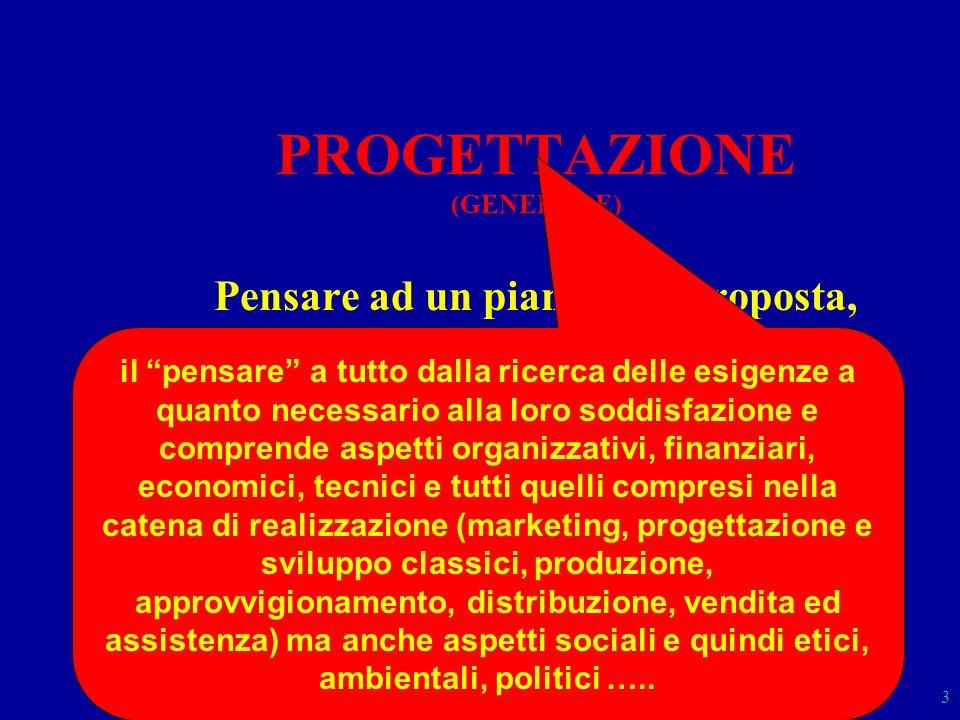 Sistemi 3 PROGETTAZIONE (GENERALE) Pensare ad un piano, una proposta, unidea, un proposito più o meno definito per qualcosa di ancora non realizzato i