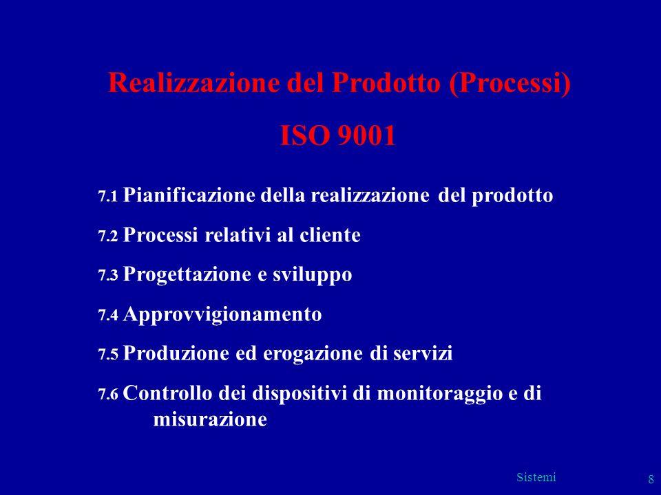 Sistemi 8 Realizzazione del Prodotto (Processi) ISO 9001 7.1 Pianificazione della realizzazione del prodotto 7.2 Processi relativi al cliente 7.3 Prog