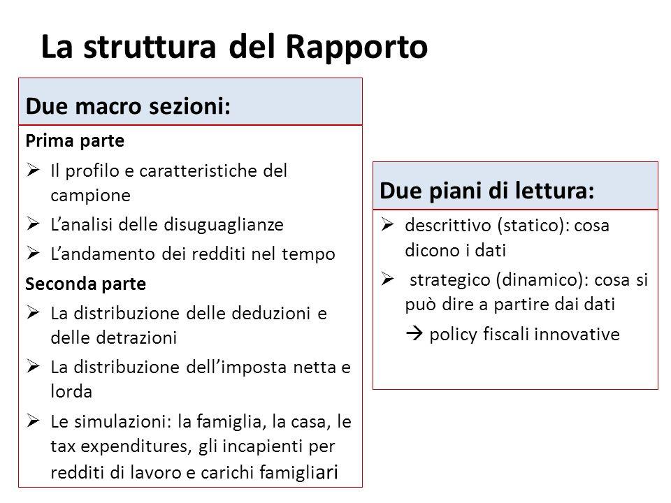 La struttura del Rapporto Due macro sezioni: Prima parte Il profilo e caratteristiche del campione Lanalisi delle disuguaglianze Landamento dei reddit