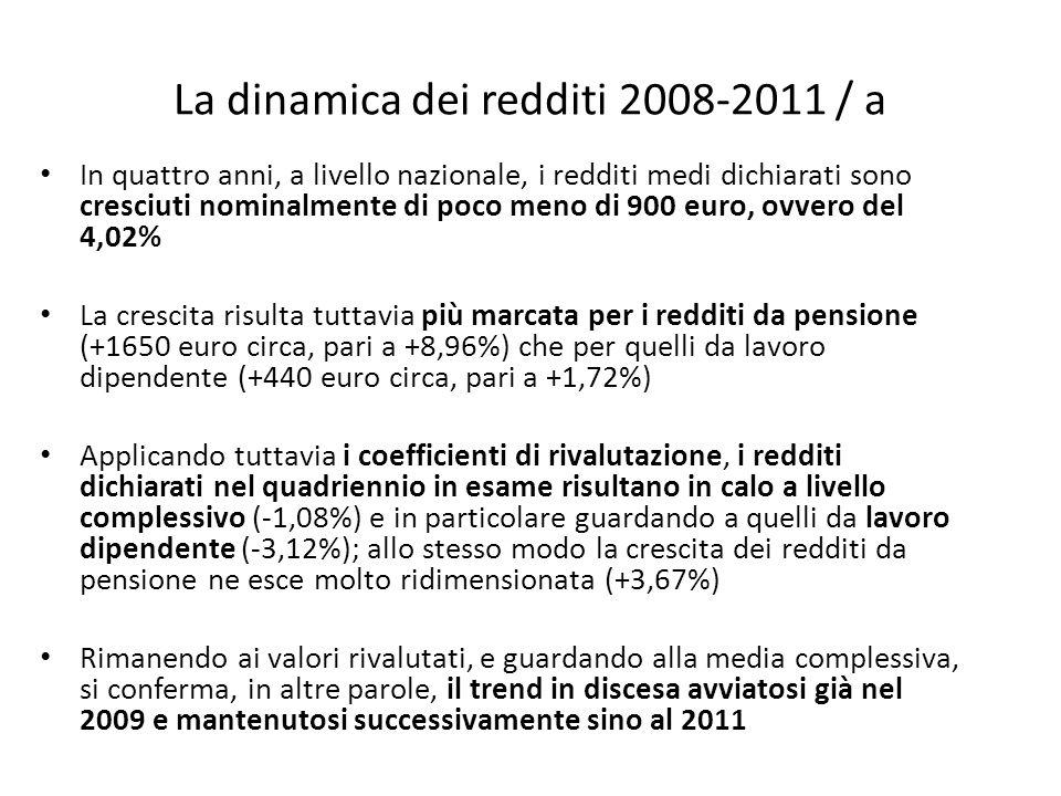 La dinamica dei redditi 2008-2011 / a In quattro anni, a livello nazionale, i redditi medi dichiarati sono cresciuti nominalmente di poco meno di 900