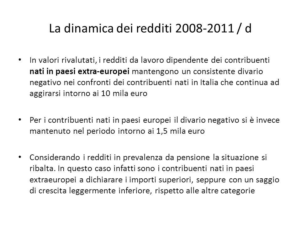 La dinamica dei redditi 2008-2011 / d In valori rivalutati, i redditi da lavoro dipendente dei contribuenti nati in paesi extra-europei mantengono un