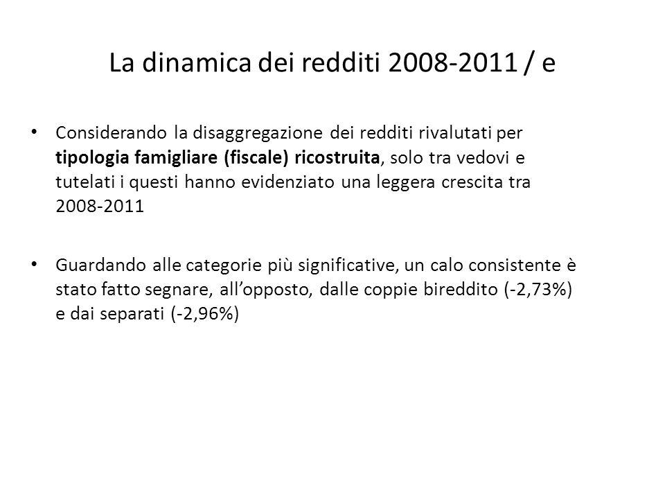 La dinamica dei redditi 2008-2011 / e Considerando la disaggregazione dei redditi rivalutati per tipologia famigliare (fiscale) ricostruita, solo tra
