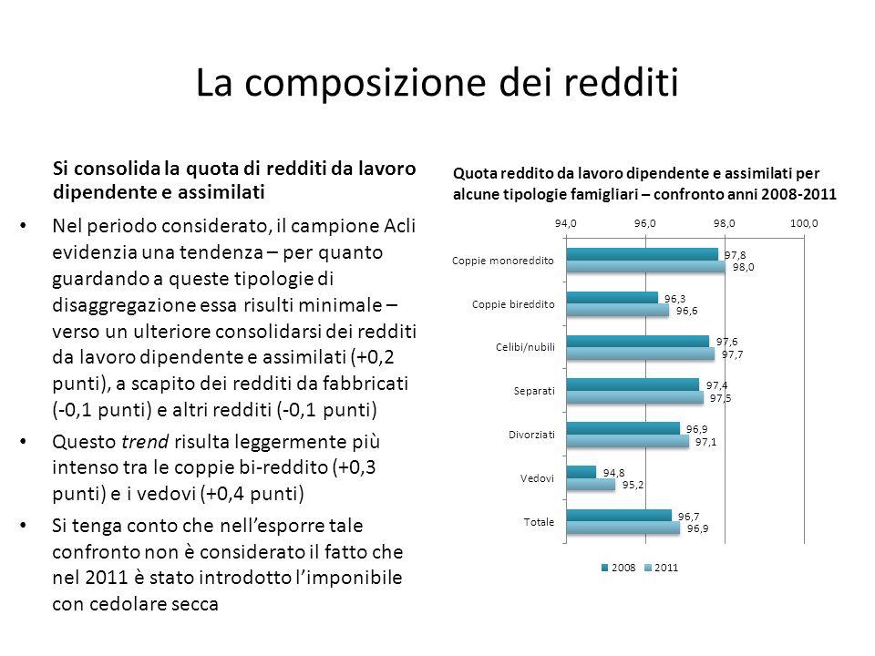 La composizione dei redditi Si consolida la quota di redditi da lavoro dipendente e assimilati Nel periodo considerato, il campione Acli evidenzia una