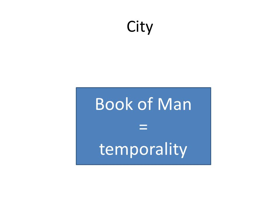 City Book of Man = temporality
