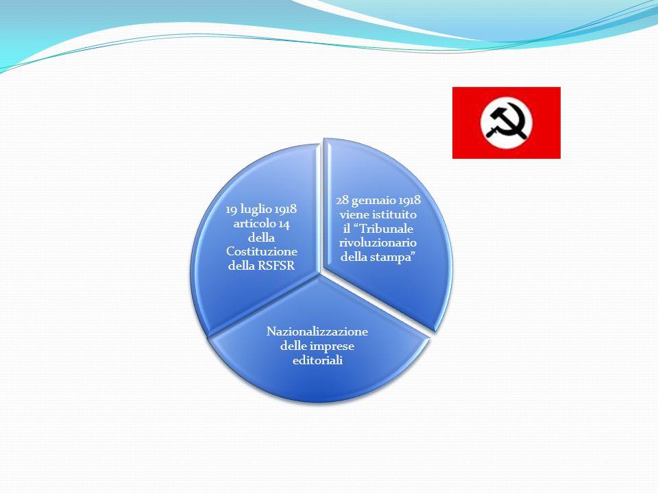28 gennaio 1918 viene istituito il Tribunale rivoluzionario della stampa Nazionalizzazione delle imprese editoriali 19 luglio 1918 articolo 14 della C