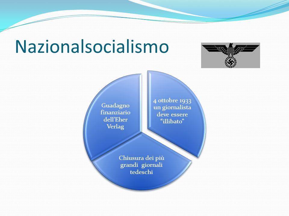 Fascismo Il giornalismo italiano è libero perché serve soltanto una causa un regime: è libero perché, nellambito delle leggi del regime, può esercitare, e le esercita, funzioni di controllo, di critica, di propulsione ( da un discorso di Benito Mussolini del 10 ottobre 1928)