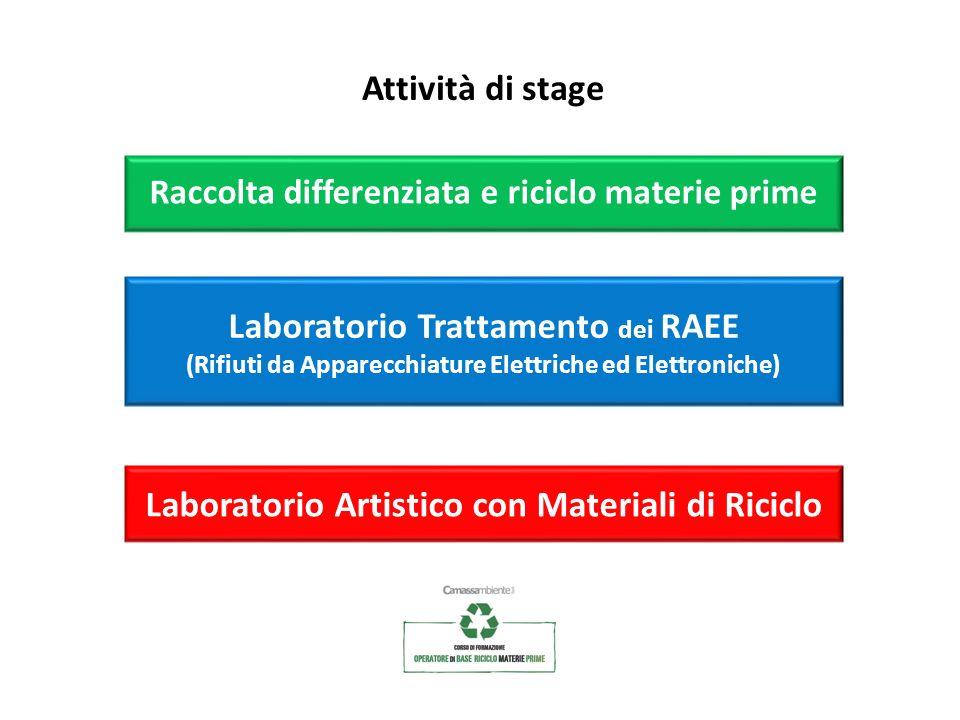 Attività di stage Raccolta differenziata e riciclo materie prime Laboratorio Trattamento dei RAEE (Rifiuti da Apparecchiature Elettriche ed Elettronic