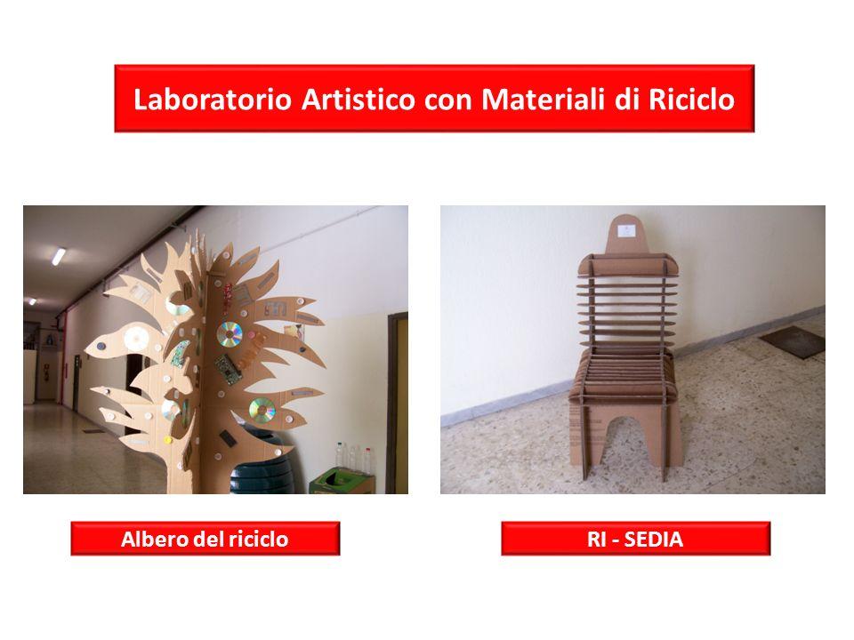 Laboratorio Artistico con Materiali di Riciclo Albero del ricicloRI - SEDIA