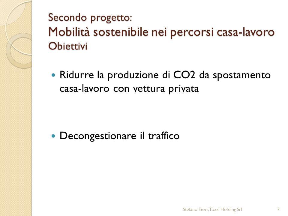 Secondo progetto: Mobilità sostenibile nei percorsi casa-lavoro Obiettivi Ridurre la produzione di CO2 da spostamento casa-lavoro con vettura privata Decongestionare il traffico Stefano Fiori, Tozzi Holding Srl7