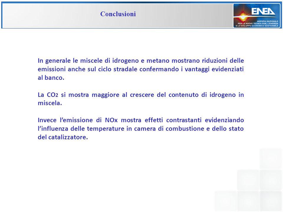 Conclusioni In generale le miscele di idrogeno e metano mostrano riduzioni delle emissioni anche sul ciclo stradale confermando i vantaggi evidenziati