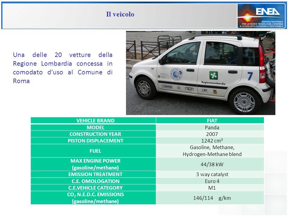 130 g/km limite Euro 5 146 g/km ciclo NEDC Panda Benzina 114 g/km ciclo NEDC Panda Metano Emissioni CO 2 a confronto