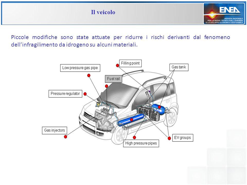 Il veicolo Piccole modifiche sono state attuate per ridurre i rischi derivanti dal fenomeno dellinfragilimento da idrogeno su alcuni materiali.