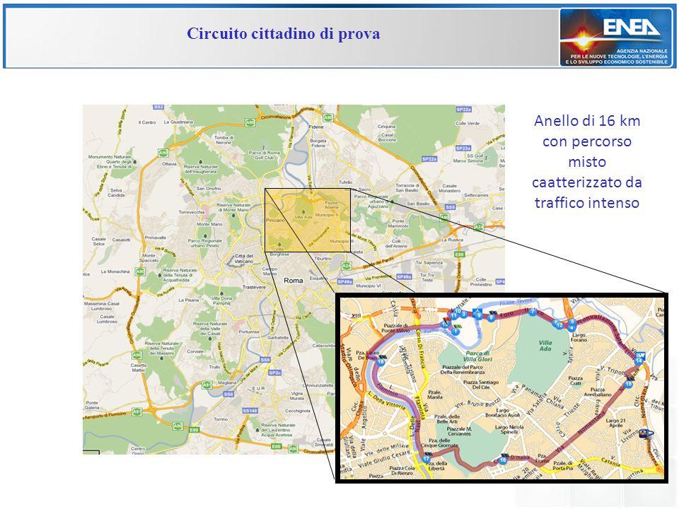 Circuito cittadino di prova Anello di 16 km con percorso misto caatterizzato da traffico intenso