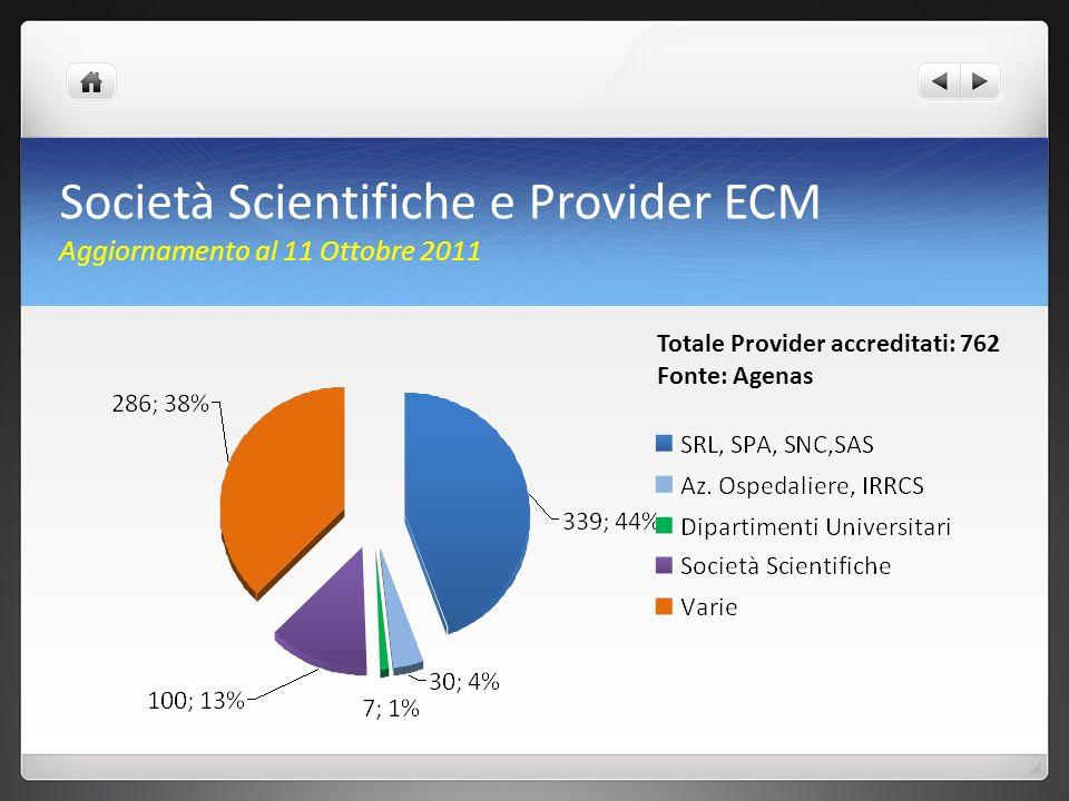 Società Scientifiche e Provider ECM Aggiornamento al 11 Ottobre 2011 Totale Provider accreditati: 762 Fonte: Agenas