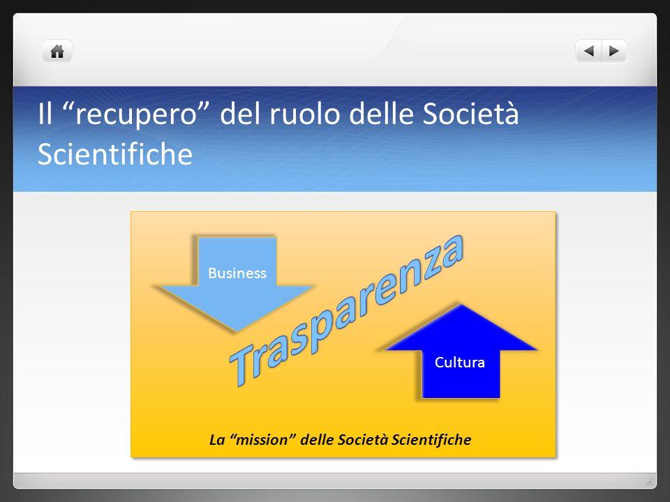 Il recupero del ruolo delle Società Scientifiche Business Cultura La mission delle Società Scientifiche