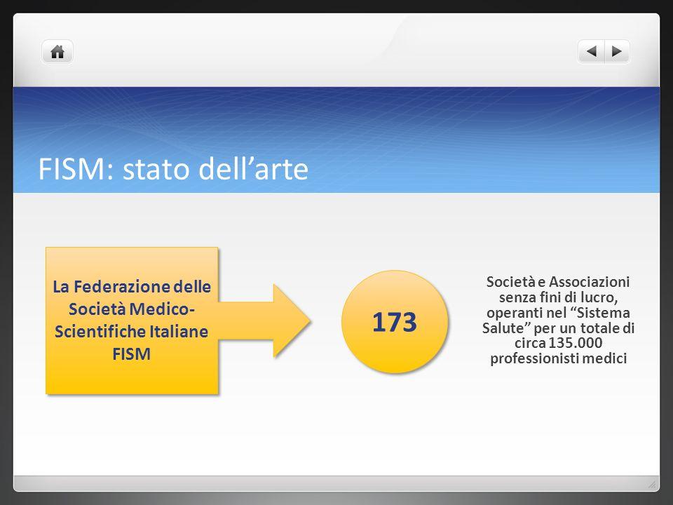 173 Società e Associazioni senza fini di lucro, operanti nel Sistema Salute per un totale di circa 135.000 professionisti medici La Federazione delle Società Medico- Scientifiche Italiane FISM La Federazione delle Società Medico- Scientifiche Italiane FISM