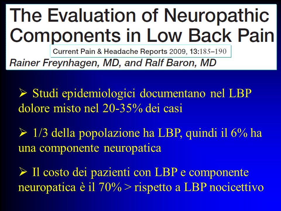 Studi epidemiologici documentano nel LBP dolore misto nel 20-35% dei casi 1/3 della popolazione ha LBP, quindi il 6% ha una componente neuropatica Il